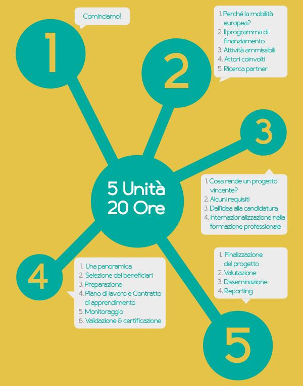 infografica_mooc_it